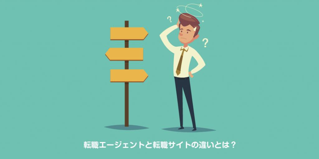 転職エージェントと転職サイトの違いとは?