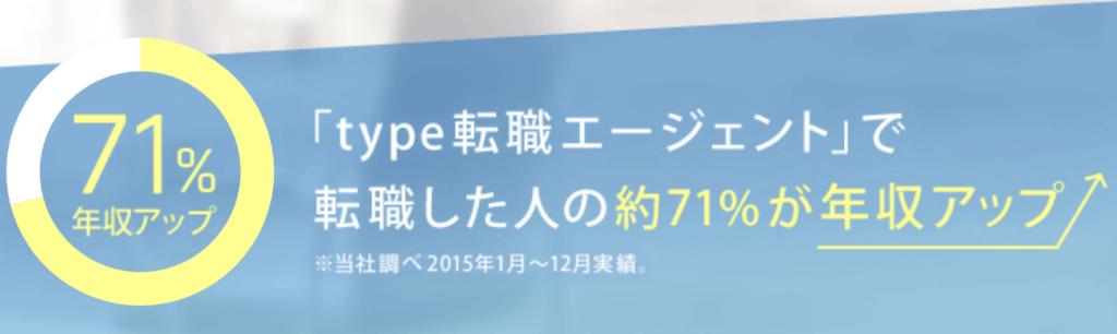 type転職エージェント_年収アップ実績