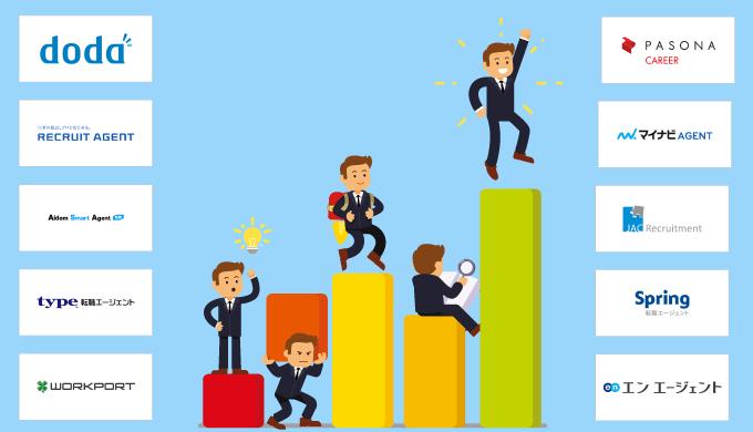 転職のプロがおすすめする転職エージェントの選び方【全21社】