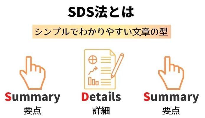 SDS法とは要点・詳細・要点で伝える文章の型