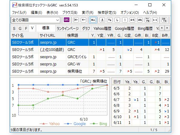SEOツールラボ_grc公式キャプチャ