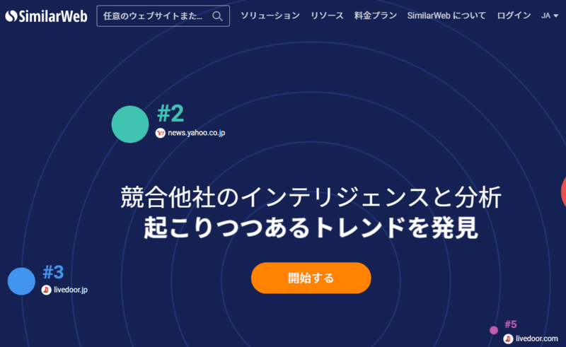 SimilarWeb公式キャプチャ